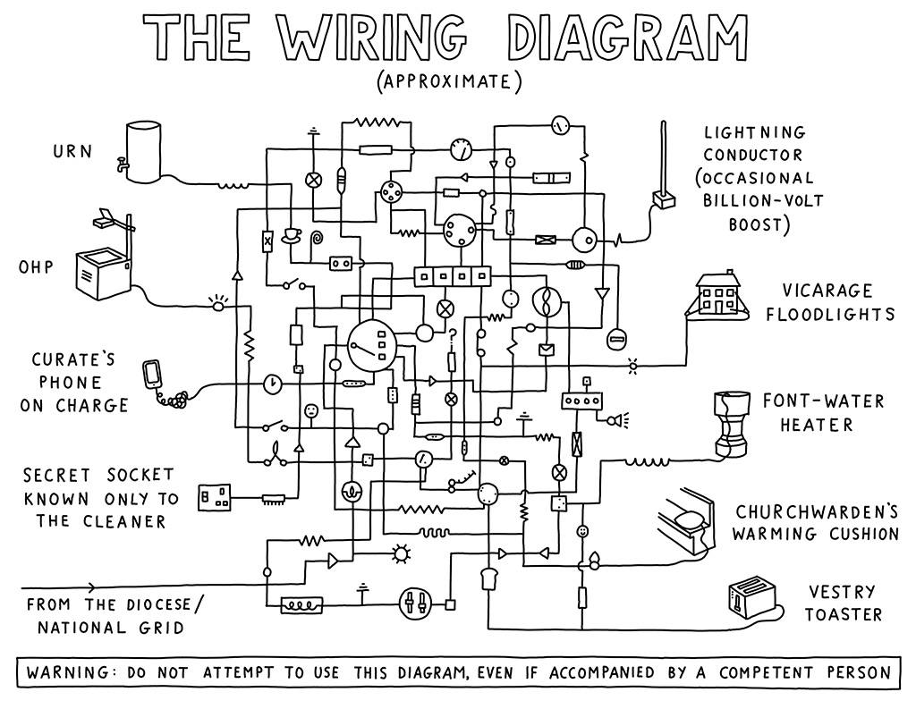walker mower mt wiring diagram on scotts wiring diagram, walker mower  switch, walker mower