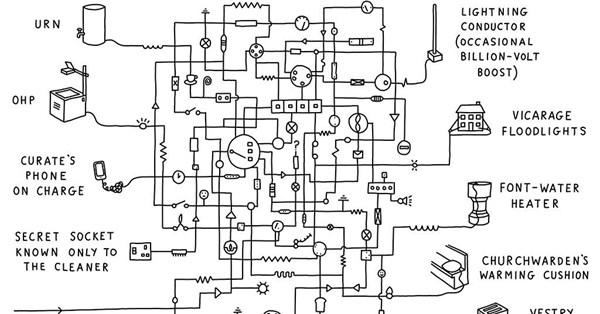 Walker Mower Wiring Schematics on